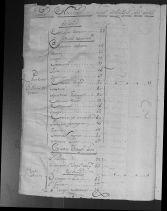 censo 1778 estancia san isidro